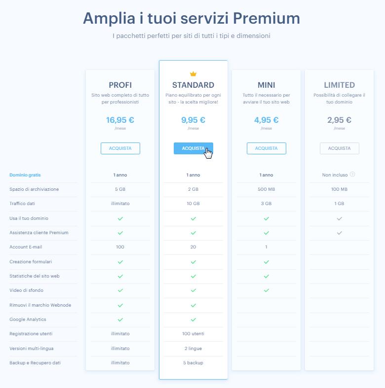 Acquisto dei Servizi Premium