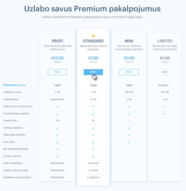 Kā iegādāties Premium