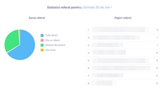 Despre statisticile web