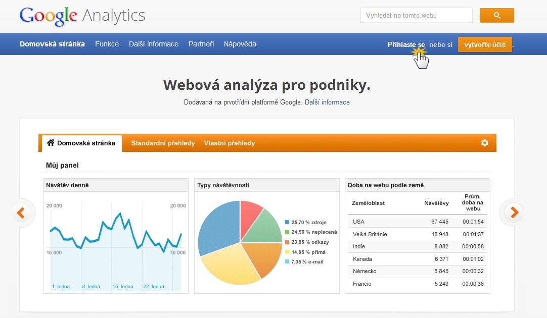 Google Analytics přihlášení