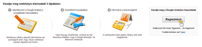 Adj a weboldaladhoz Google Analytics kódot